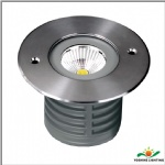 Inground LED fixtures